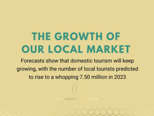 Should establishments look to 'Ride Local Wave to Beat Business Blues' with declining International Stats.